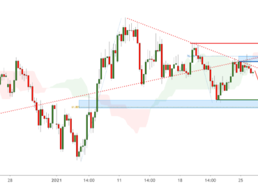 USDJPY is facing bearish pressure, potential for more downside.