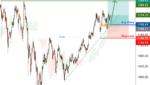 ETHUSD is facing bullish pressure | 15 Jan 2021 for FX:ETHUSD by FXCM