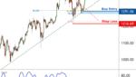 ETHUSD is facing bullish pressure | 21 Jan 2021 for FX:ETHUSD by FXCM