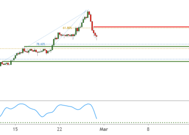AUDJPY is facing bullish pressure, potential for more upside!