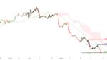 USDCHF facing bearish pressure | 9th Apr 2021 for FX:USDCHF by FXCM