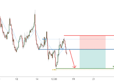 USDCAD is facing bearish pressure | 16 Apr 2021